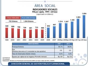 Area_Social-2
