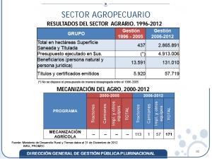 Sector_Agropecuario-2