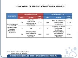 Sector_Agropecuario-5