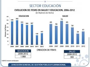 Sector_Educación-2