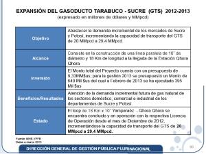 Sector_Hidrocarburos-13