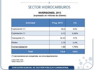 Sector_Hidrocarburos-2
