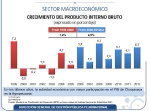 Sector_Macroeconómico-2