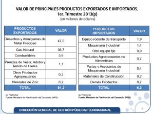 Sector_Macroeconómico-5