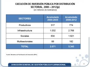 Sector_Macroeconómico-7
