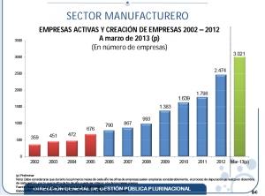 Sector_Manufacturero-2