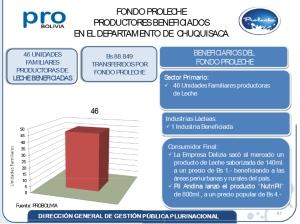 Sector_Manufacturero-5