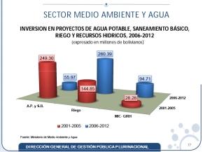 Sector_Medio_Ambiente_y_Agua-2