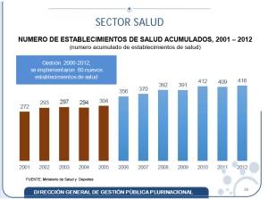 Sector_Salud-2