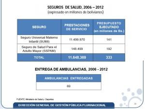Sector_Salud-3