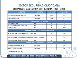 Sector_Seguridad_Ciudadana-2