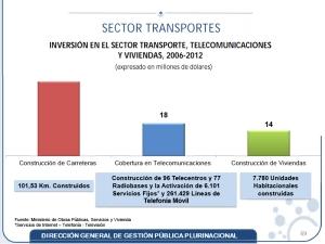 Sector_Transportes-2