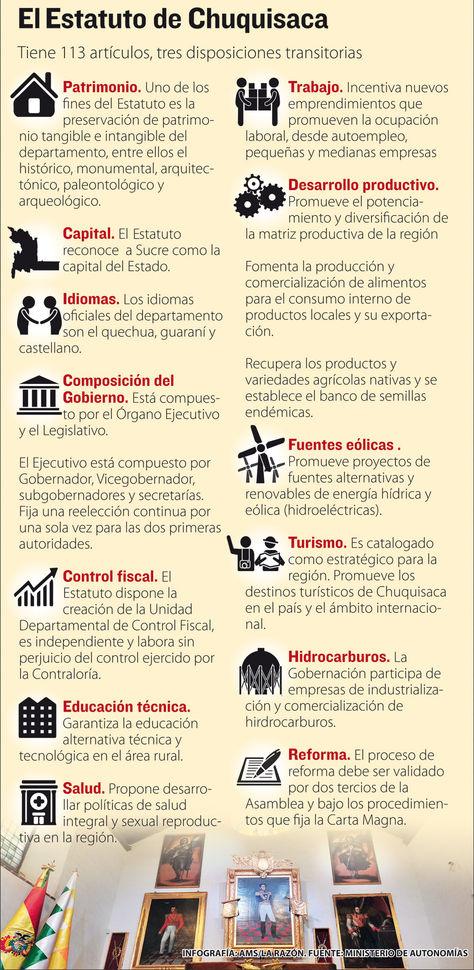 Info-Estatuto-Chuquisaca_LRZIMA20150905_0058_11
